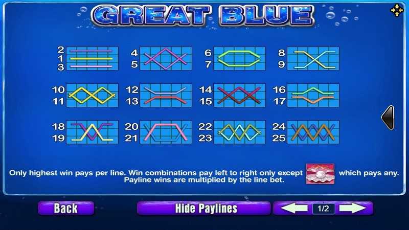 รีวิว วิธีการเล่น และ แนะนำเกม สล็อต Great Blue เล่นง่าย อัตตราจ่ายดี