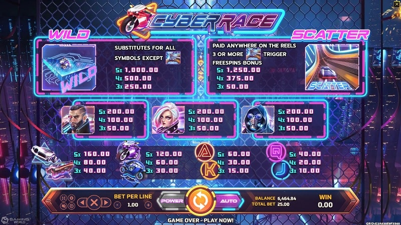 Cyber Race slot