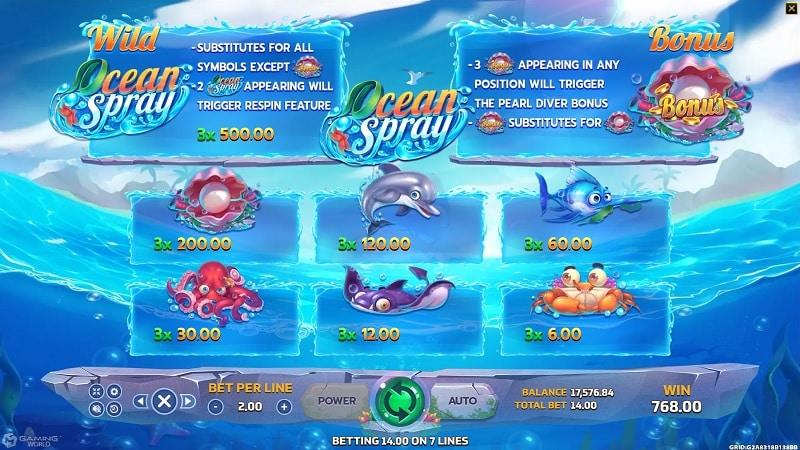 เกม OCEAN SPRAY biobet