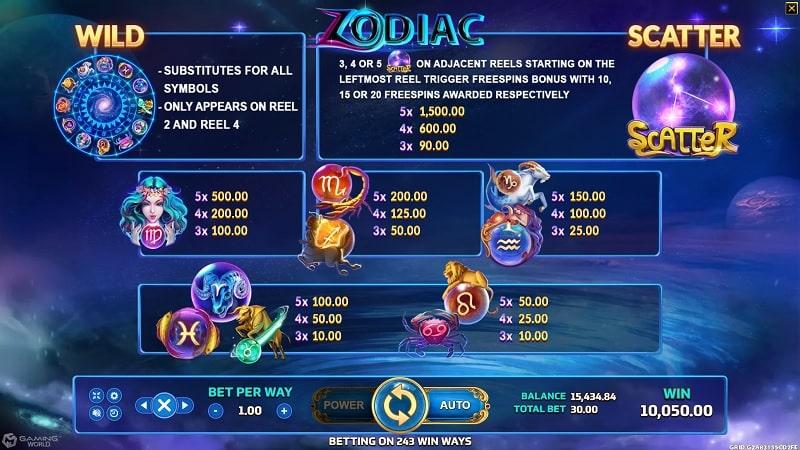 Zodiac Biobet