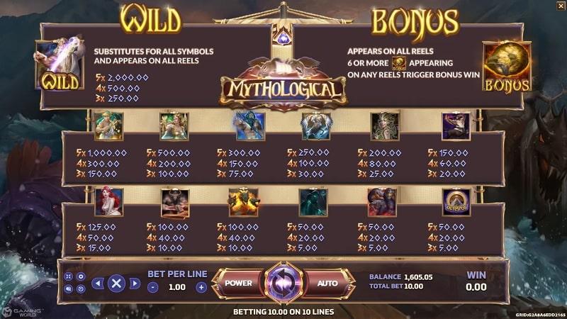 biobet-casino